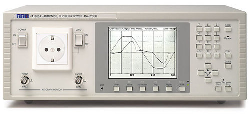 HA1600A Power Analyzer