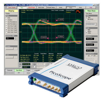 Pico 9000 Series Oscilloscope 12GHz-20GHz Sampling Scope